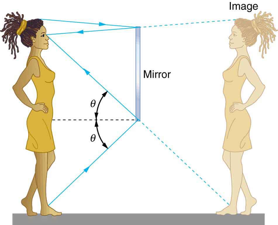 spiegel-vrouw-2.jpg
